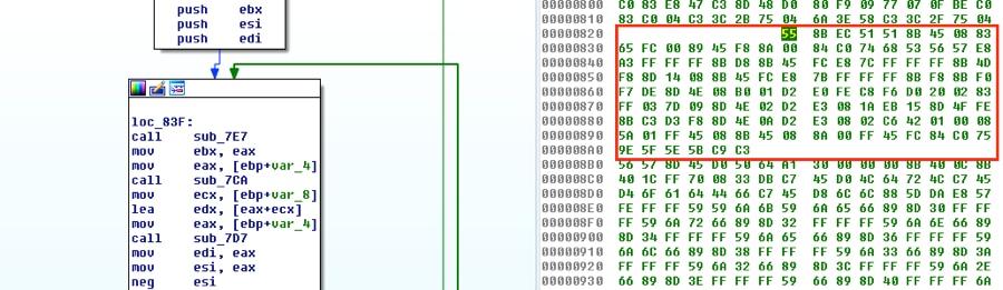図4 追加のデコード関数と関連したバイト