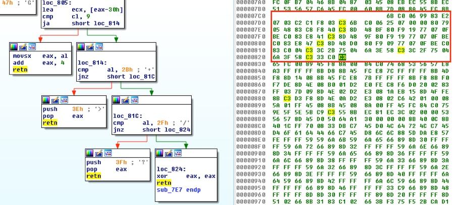 図5 追加のデコード関数と関連したバイト