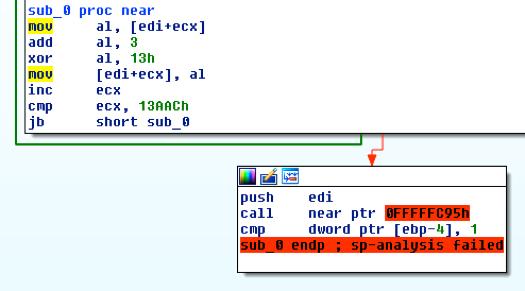 図6 シェルコード内の壊れている呼び出し