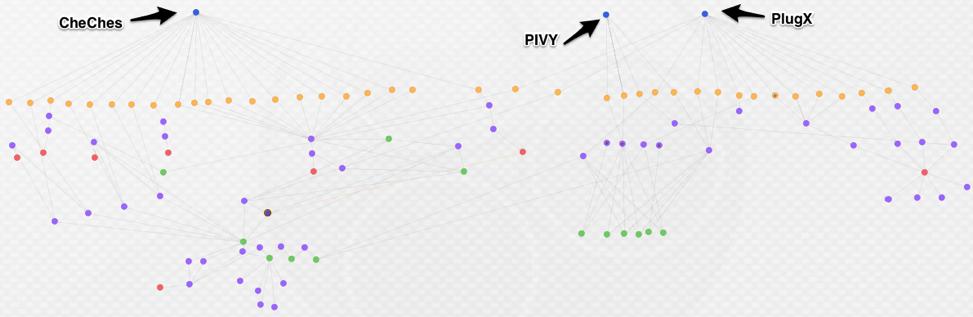 図1.最近のmenuPassの活動と古いインフラストラクチャとのいくつかの関係