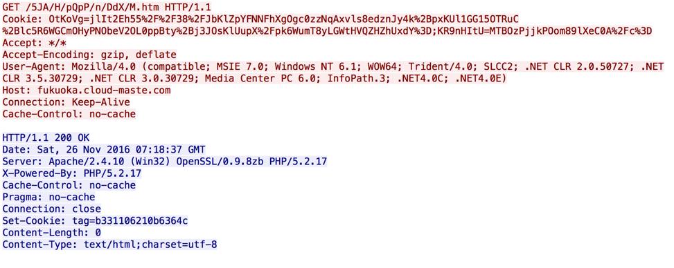 図8 ChChesの初期HTTPビーコン