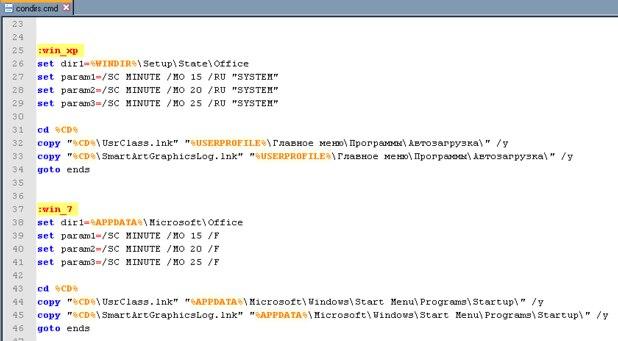 """図4 """"condirs.cmd""""内のWindows XPおよびWindows 7 のロジック"""