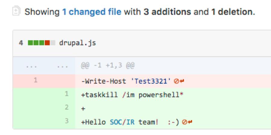 図8 JavaScriptファイルによるpowershellのkillとSOC/IRチームへの挨拶