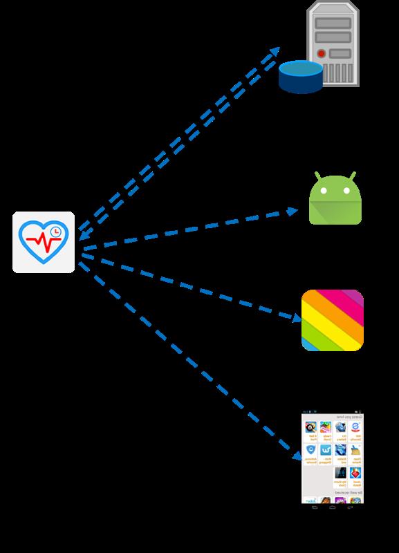 図 6 プラグイン アドウェアのオペレーション