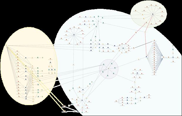 図2 インフラストラクチャのパターンとつながり