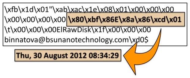 図4 2012年8月の有効期限日を示す、RawDiskの復号化された一時ライセンス
