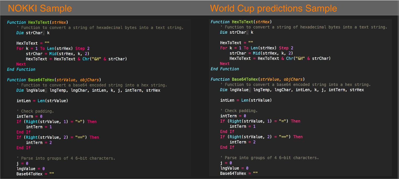 図3 NOKKIドロッパーとWorld Cup predictionsドロッパーの類似点